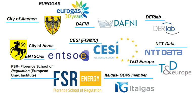 First International Advisory Board